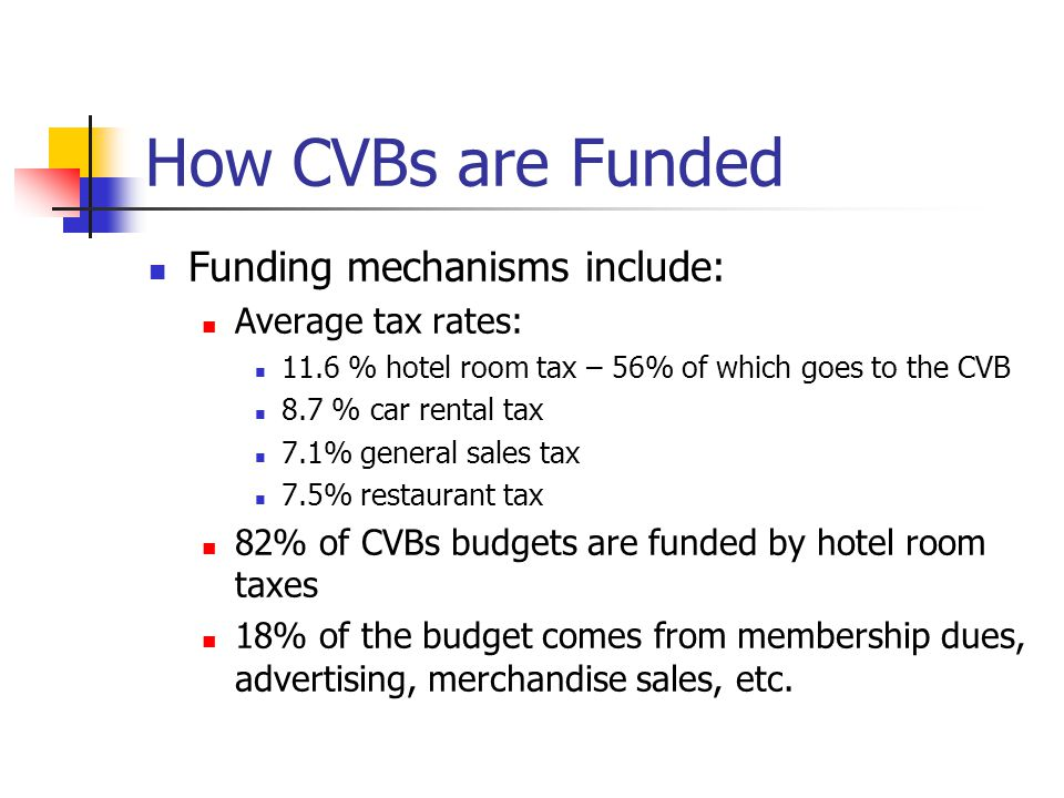 How CVBs are Funded Funding mechanisms include: Average tax rates: 11.6 % hotel room tax – 56% of which goes to the CVB 8.7 % car rental tax 7.1% general sales tax 7.5% restaurant tax 82% of CVBs budgets are funded by hotel room taxes 18% of the budget comes from membership dues, advertising, merchandise sales, etc.