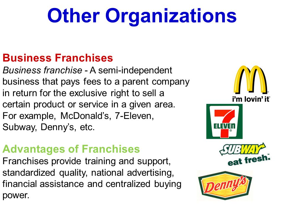 Unit 4 Microeconomics: Business and Labor Chapters 8 4