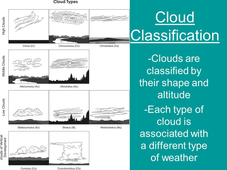 Cloud Classification -Clouds are classified by their shape and altitude -Each type of cloud is associated with a different type of weather