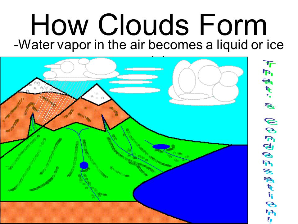 How Clouds Form -Water vapor in the air becomes a liquid or ice crystals