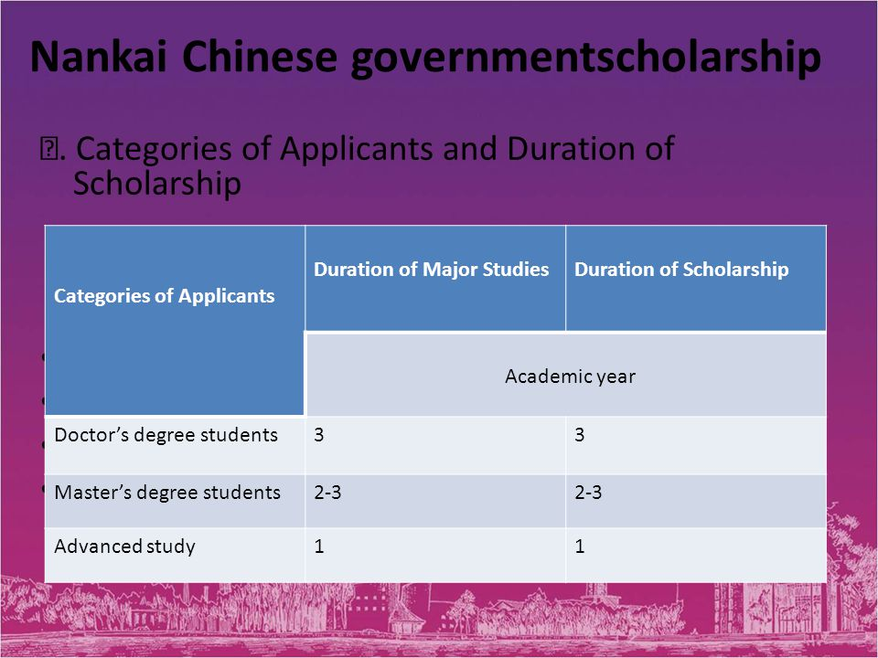 Nankai Chinese governmentscholarship Ⅰ.