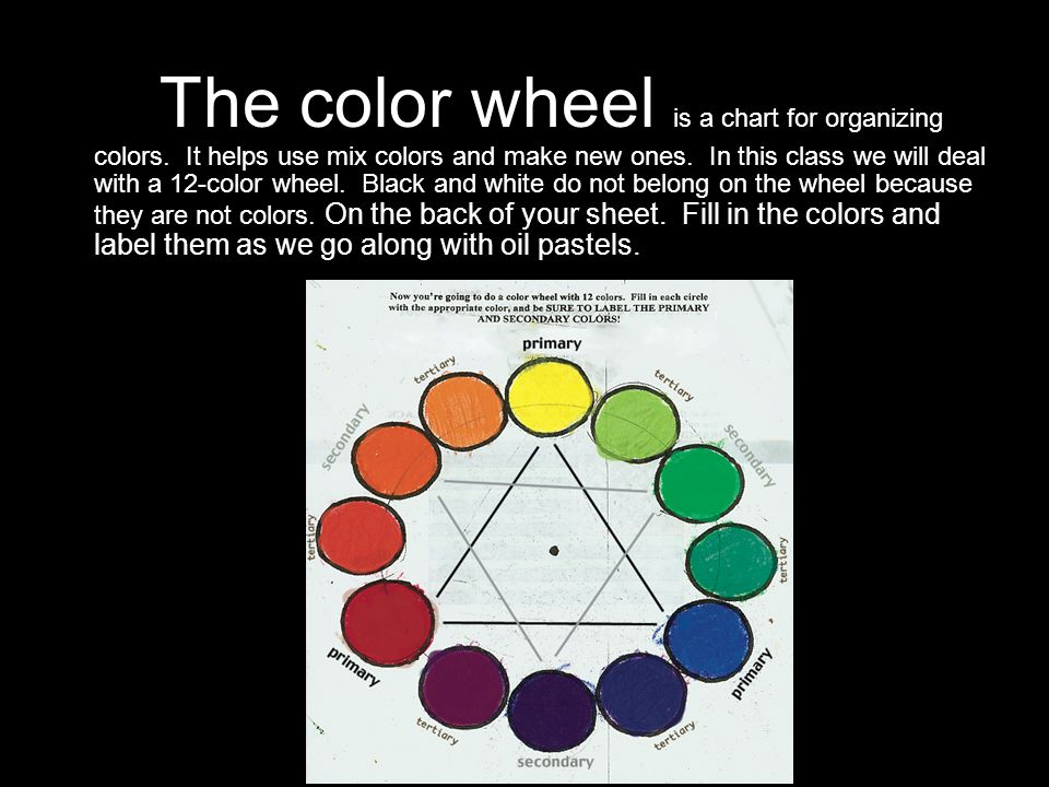 The color wheel is a chart for organizing colors it helps use mix colors and