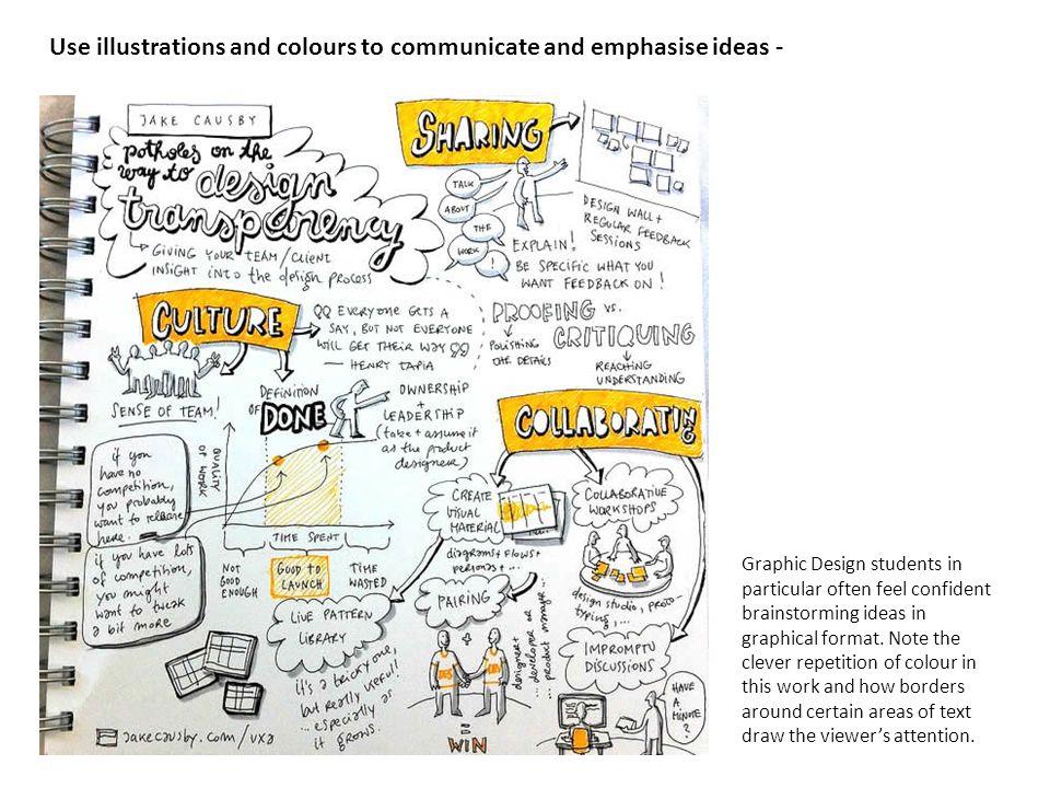 Brainstorm Gcse Art Sketchbook Background Ideas Jameslemingthon Blog
