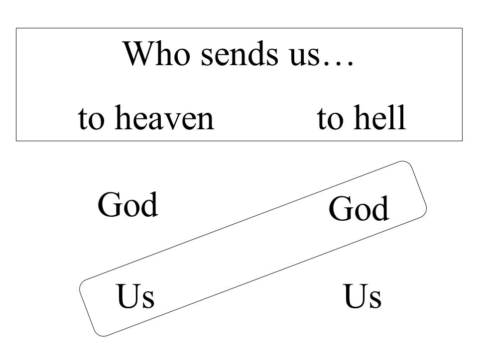 Who sends us… to heaven to hell God Us