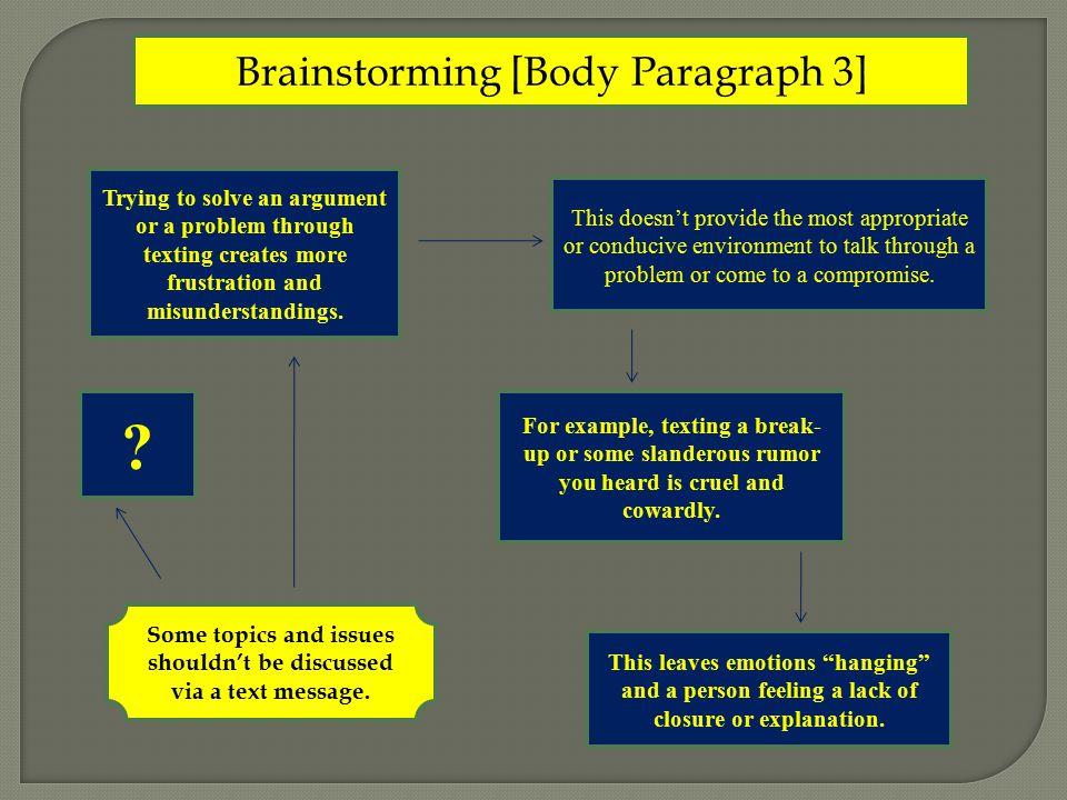 Persuasive Essay Writing 1 Brainstorm or Pre-Writing 2 Rough