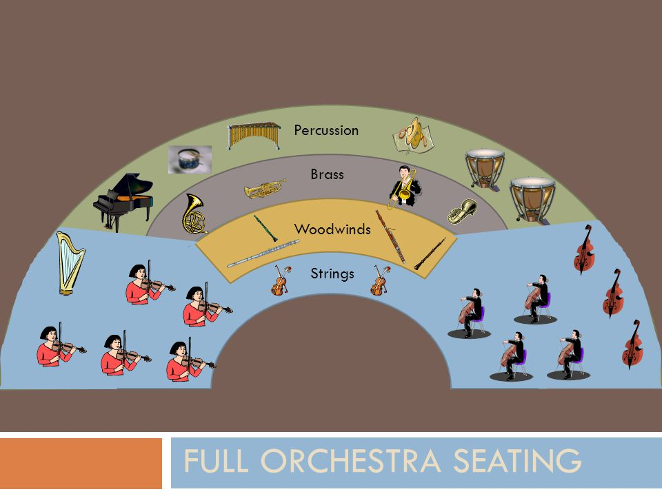 s FULL ORCHESTRA SEATING Brass Strings Percussion Woodwinds