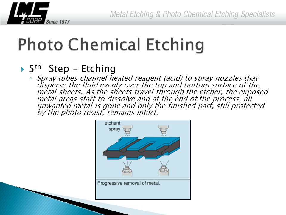 Photo Chemical Etching Presentation   Since 1977