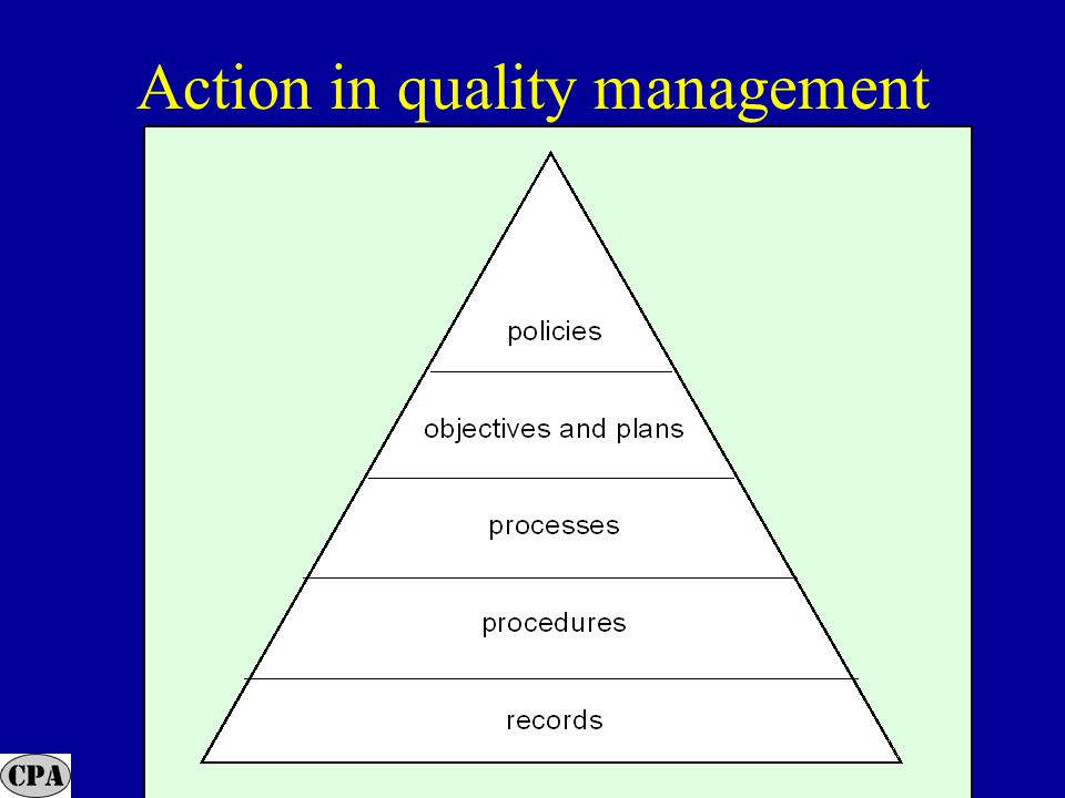 13 Action in quality management