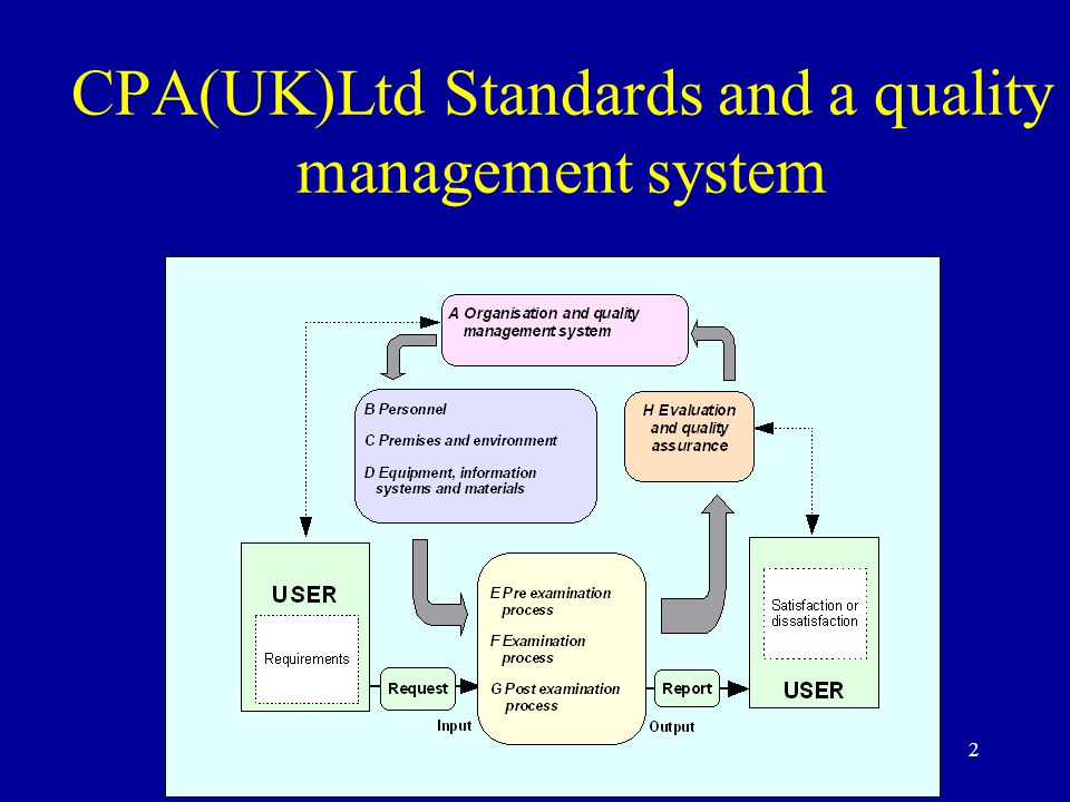 2 CPA(UK)Ltd Standards and a quality management system