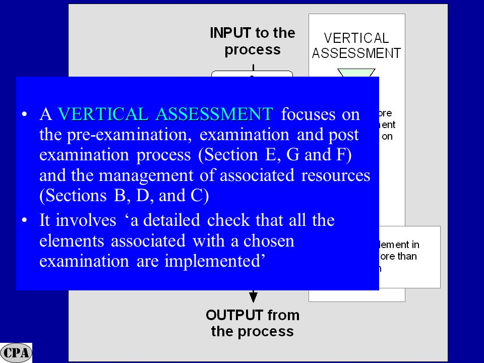 30 VERTICAL ASSESSMENTA VERTICAL ASSESSMENT focuses on the pre-examination, examination and post examination process (Section E, G and F) and the management of associated resources (Sections B, D, and C) It involves 'a detailed check that all the elements associated with a chosen examination are implemented'