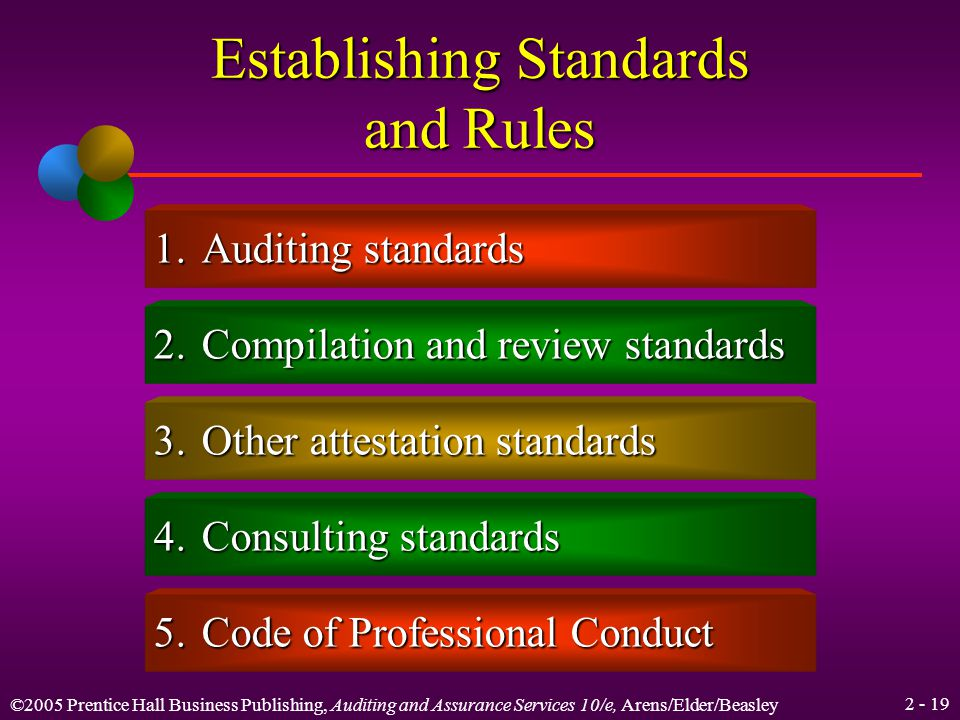 ©2005 Prentice Hall Business Publishing, Auditing and Assurance Services 10/e, Arens/Elder/Beasley The AICPA is empowered to set standards (guidelines) and rules that all members and other practicing CPAs must follow.