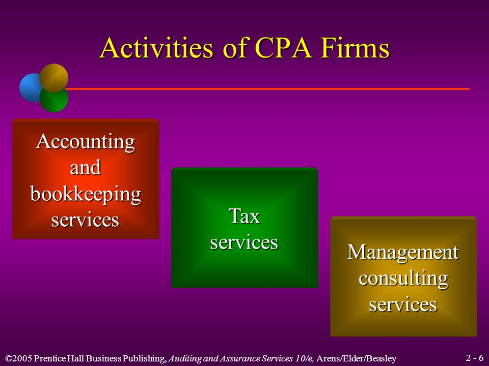 ©2005 Prentice Hall Business Publishing, Auditing and Assurance Services 10/e, Arens/Elder/Beasley Certified Public Accounting Firms There are less than 200 regional and large local CPA firms with professional staffs of more than 50 people.