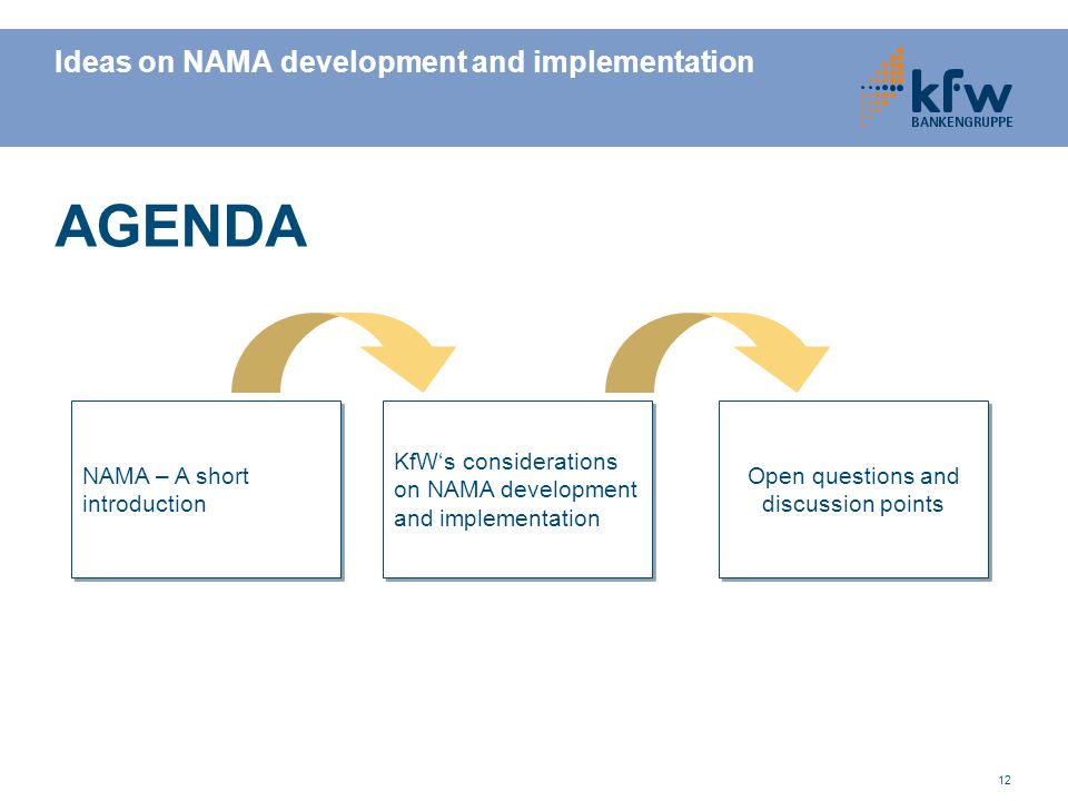 12 Ideas on NAMA development and implementation AGENDA NAMA – A short introduction KfW's considerations on NAMA development and implementation Open questions and discussion points