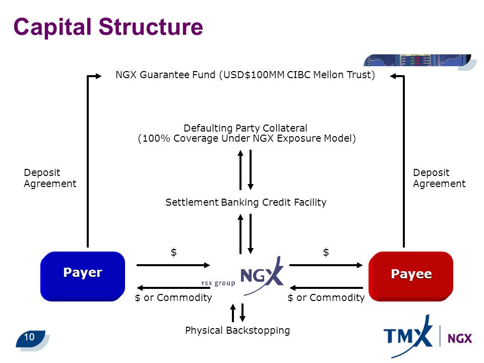 Click to edit Master title style NGX Overview July ppt download