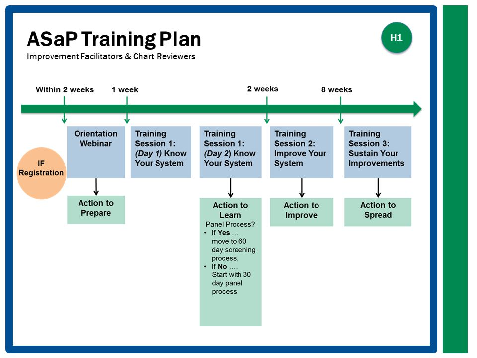 ASaP Training Plan Improvement Facilitators & Chart Reviewers H1