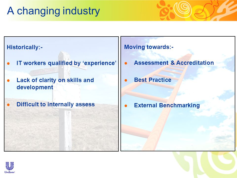 A changing industry Historically:- IT workers qualified by 'experience' Lack of clarity on skills and development Difficult to internally assess Moving towards:- Assessment & Accreditation Best Practice External Benchmarking