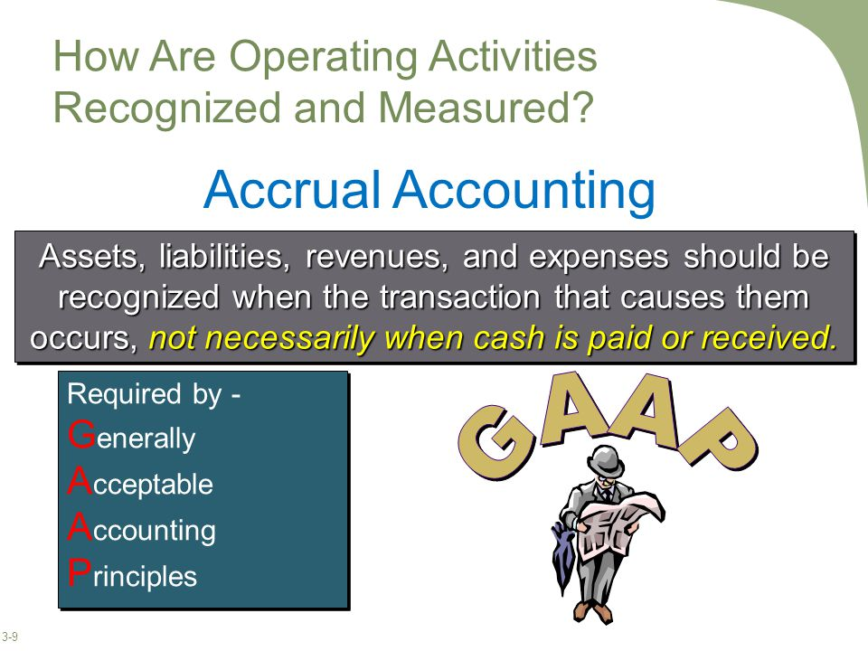 3-9 Assets, liabilities, revenues, and expenses should be recognized when the transaction that causes them occurs, not necessarily when cash is paid or received.