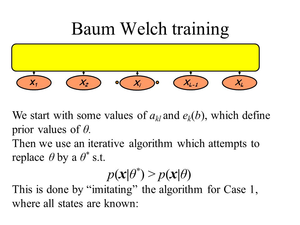 Baum Welch training We start with some values of a kl and e k (b), which define prior values of θ.