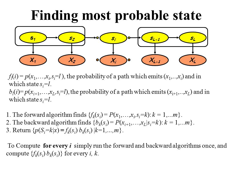 Finding most probable state 1.