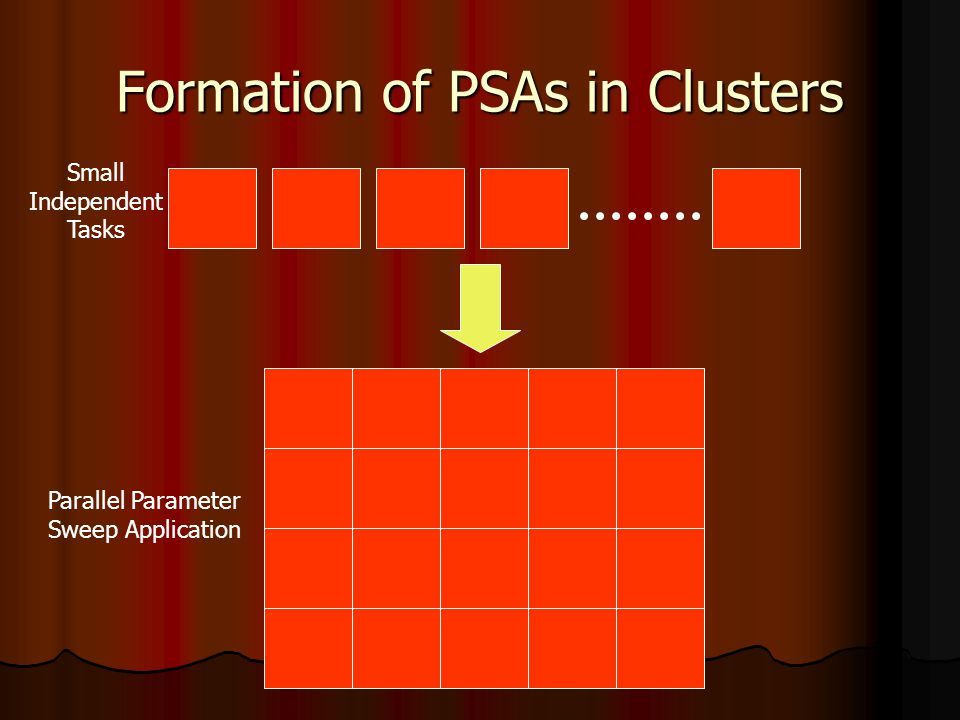 Formation of PSAs in Clusters Small Independent Tasks Parallel Parameter Sweep Application
