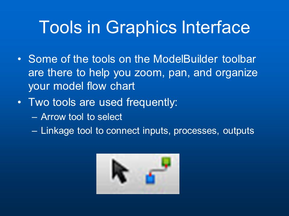 Tools in Graphics Interface Some of the tools on the ModelBuilder toolbar are there to help you zoom, pan, and organize your model flow chart Two tools are used frequently: –Arrow tool to select –Linkage tool to connect inputs, processes, outputs
