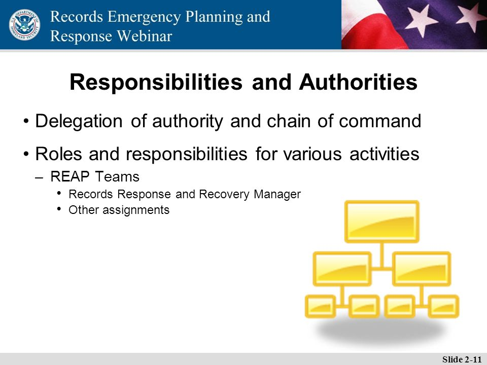 Essential Records Webinar Responsibilities and Authorities Delegation of authority and chain of command Roles and responsibilities for various activities –REAP Teams Records Response and Recovery Manager Other assignments Slide 2-11
