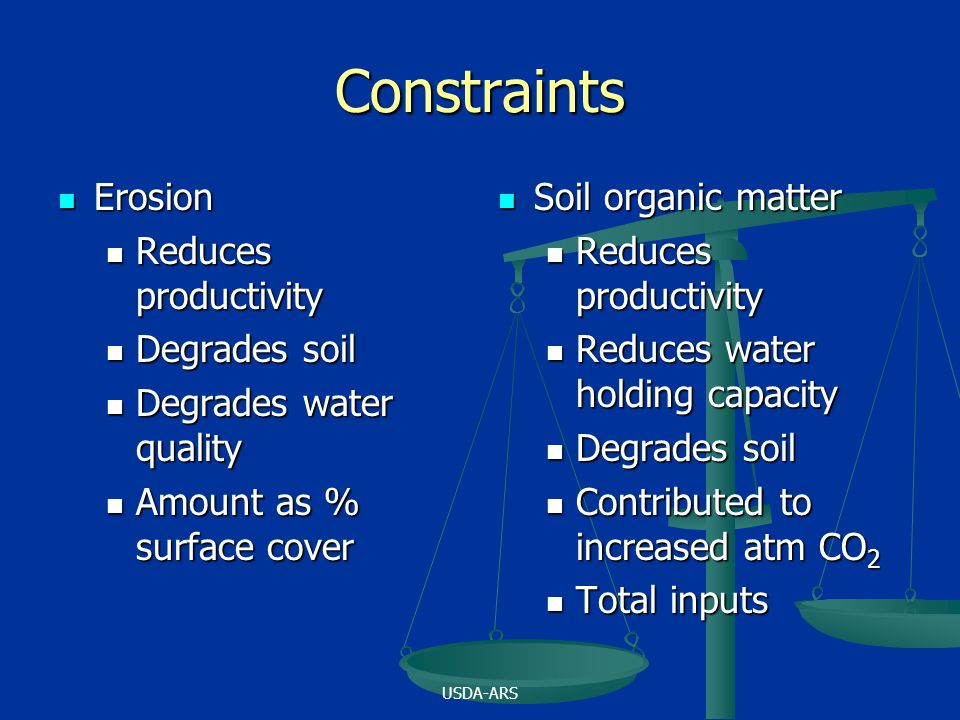 USDA-ARS Constraints Erosion Erosion Reduces productivity Reduces productivity Degrades soil Degrades soil Degrades water quality Degrades water quality Amount as % surface cover Amount as % surface cover Soil organic matter Reduces productivity Reduces water holding capacity Degrades soil Contributed to increased atm CO 2 Total inputs
