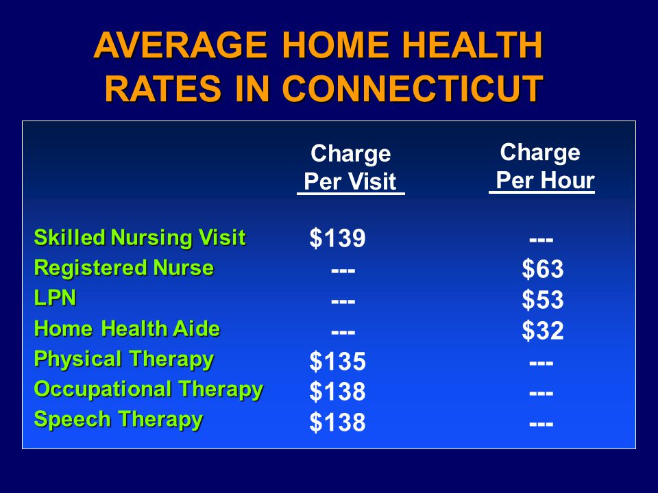 Charge Per Visit Charge Per Hour Skilled Nursing Visit Registered Nurse LPN Home Health Aide Physical Therapy Occupational Therapy Speech Therapy $ $ $ $32 $ $ AVERAGE HOME HEALTH RATES IN CONNECTICUT RATES IN CONNECTICUT