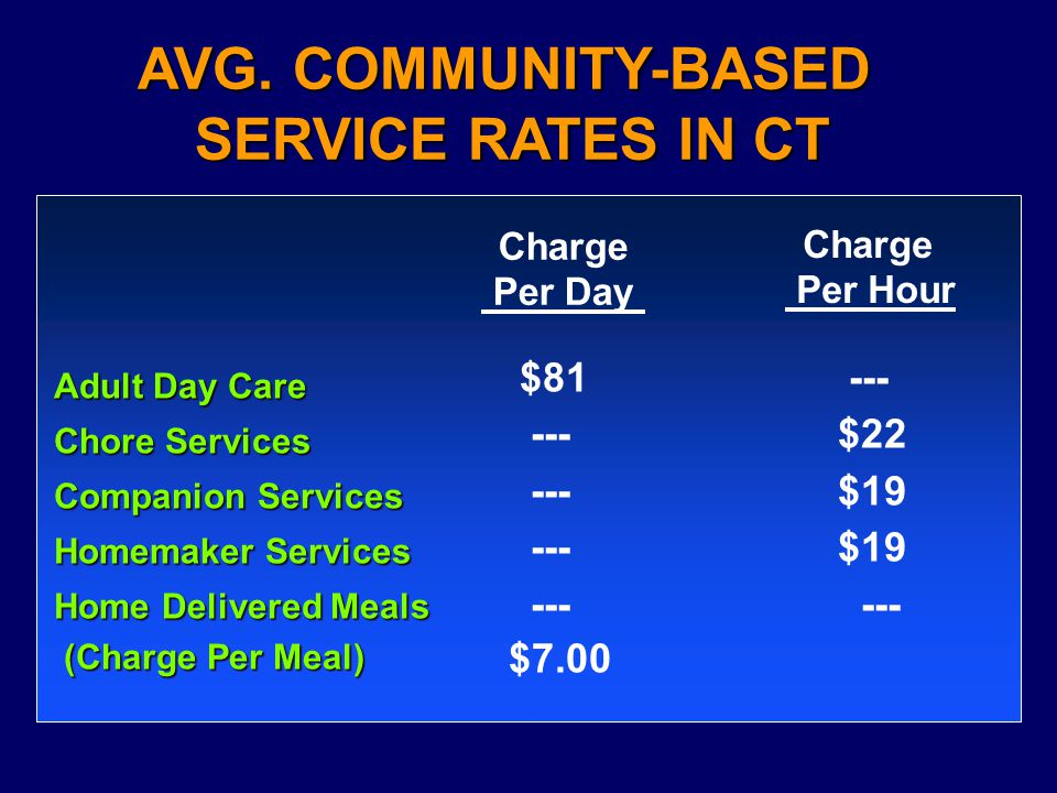 Charge Per Day Charge Per Hour Adult Day Care Chore Services Companion Services Homemaker Services Home Delivered Meals (Charge Per Meal) (Charge Per Meal) $ $ $ $7.00 AVG.