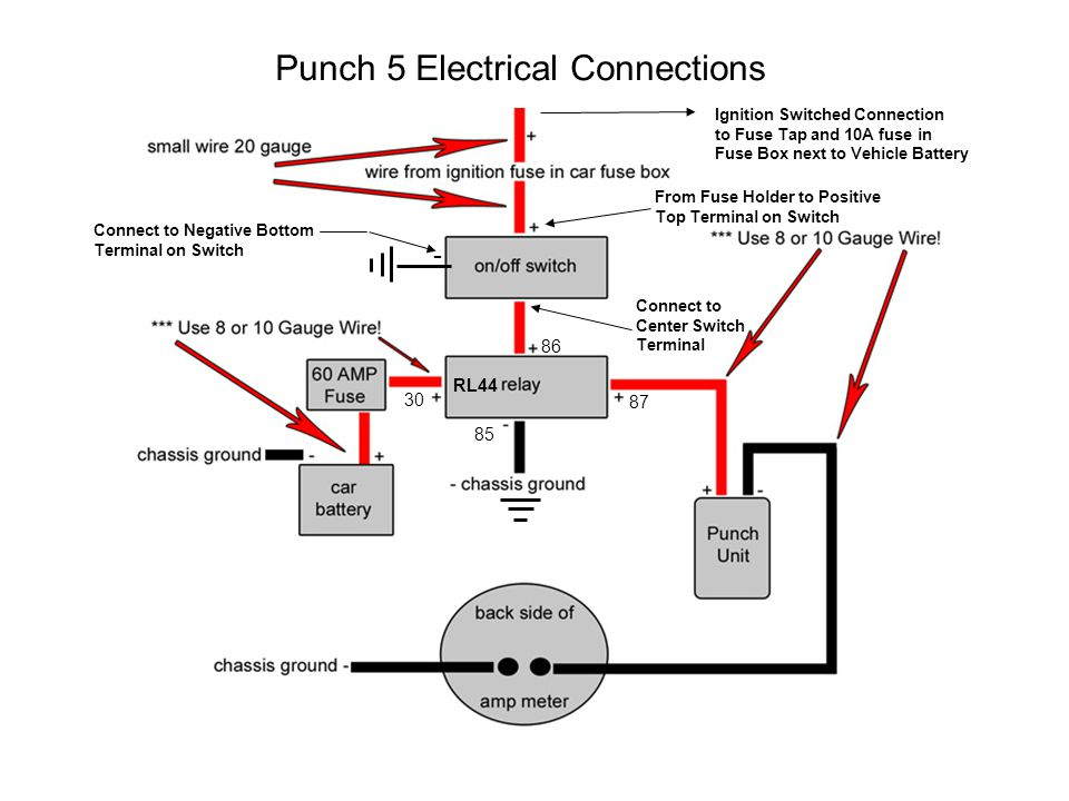Punch 5 Installation Guide Hose Connections 38 Clear. 3 Punch 5 Electrical. Wiring. Wiring Diagram 5 Way Switch I 39m At Eloancard.info