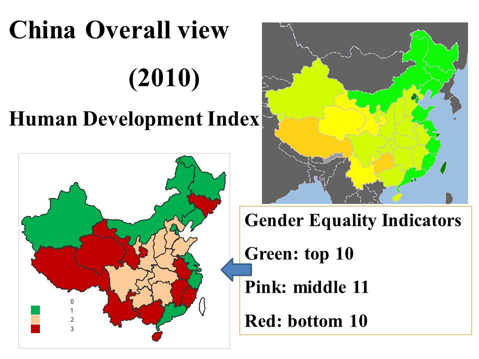 Gender Equality Indicators Green: top 10 Pink: middle 11 Red: bottom 10 China Overall view (2010) Human Development Index