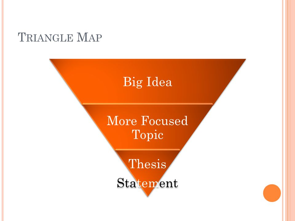 T RIANGLE M AP Big Idea More Focused Topic Thesis Statement