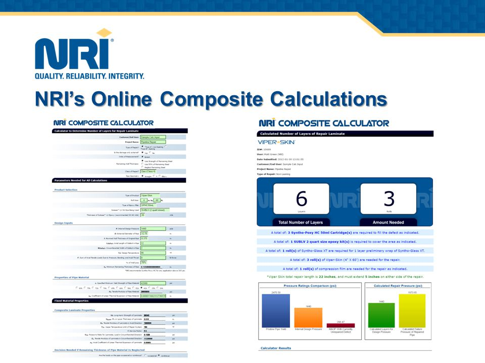 NRI's Online Composite Calculations