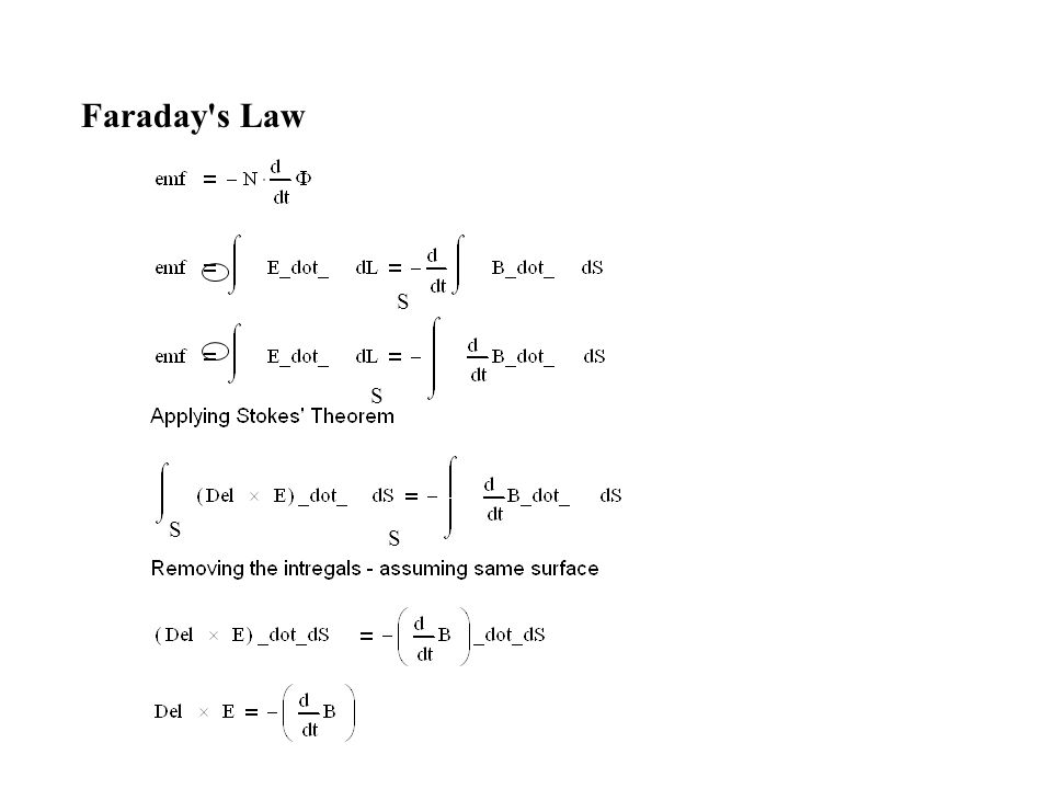 Faraday s Law S S S S
