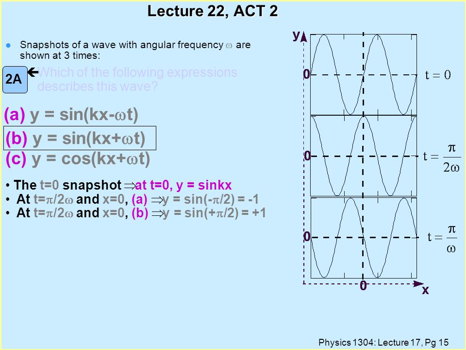 Physics 1304: Lecture 17, Pg 15 Lecture 22, ACT 2 Snapshots of a wave with angular frequency  are shown at 3 times: çWhich of the following expressions describes this wave.