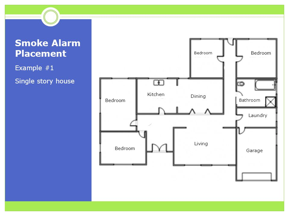 Smoke Alarm Placement Example #1 Single story house Laundry Garage Living Dining Kitchen Bedroom Bathroom