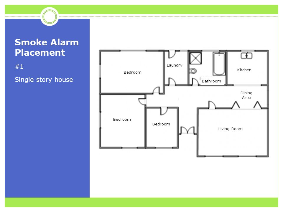 Smoke Alarm Placement #1 Single story house Laundry Bathroom Living Room Bedroom Dining Area Kitchen