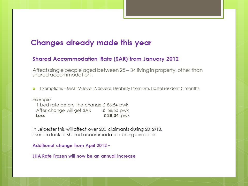 Changes already made this year Shared Accommodation Rate (SAR) from January 2012 Affects single people aged between 25 – 34 living in property, other than shared accommodation.