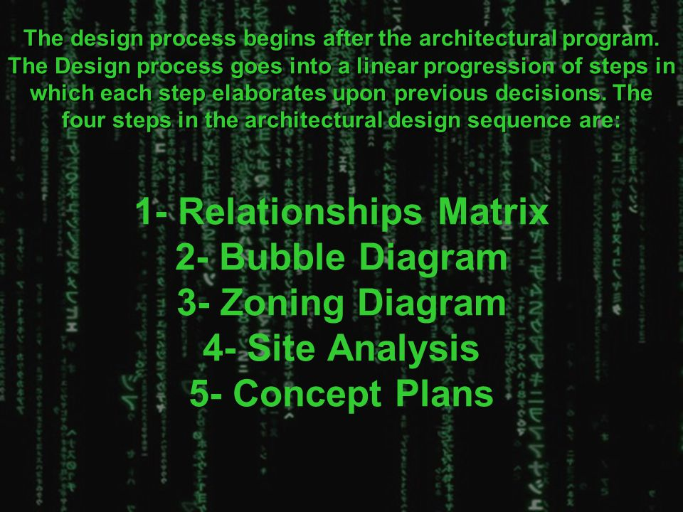 The Design Process Begins After The Architectural Program The