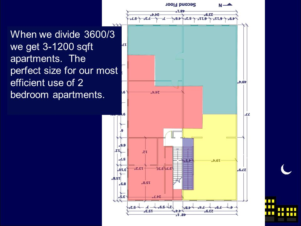When we divide 3600/3 we get sqft apartments.