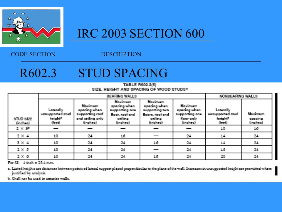 IRC 2003 SECTION 600 R602.3 STUD SPACING CODE SECTION DESCRIPTION