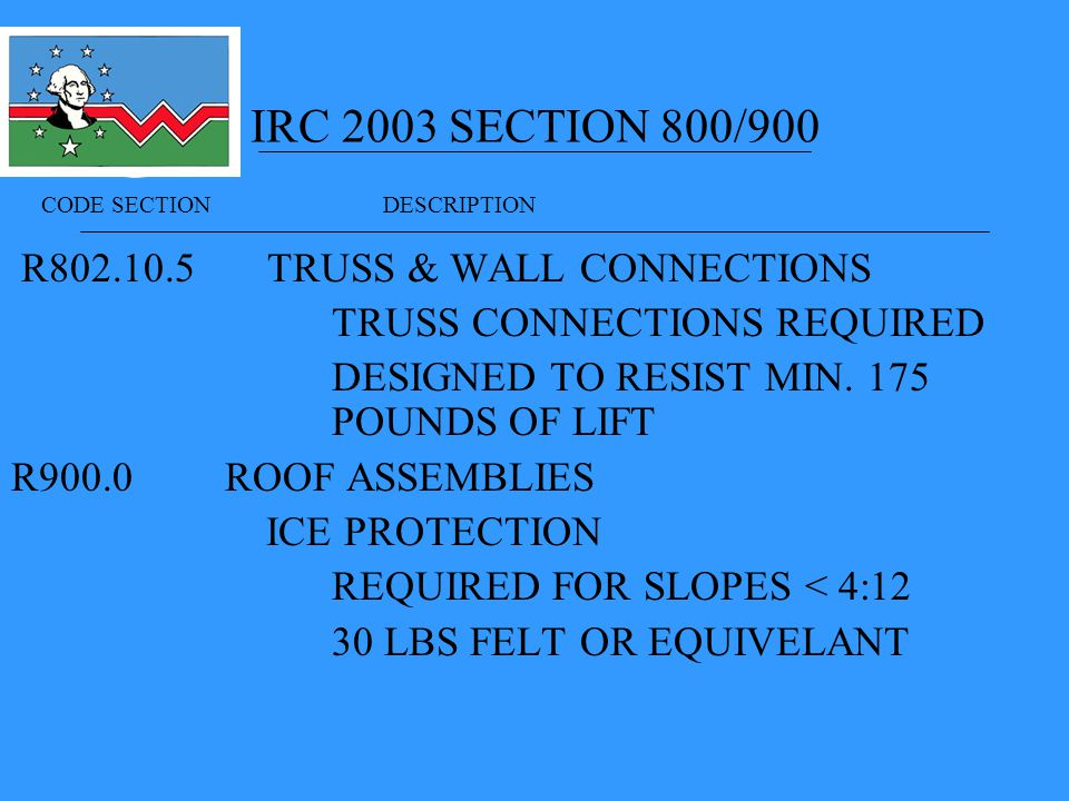 IRC 2003 SECTION 800/900 R TRUSS & WALL CONNECTIONS TRUSS CONNECTIONS REQUIRED DESIGNED TO RESIST MIN.