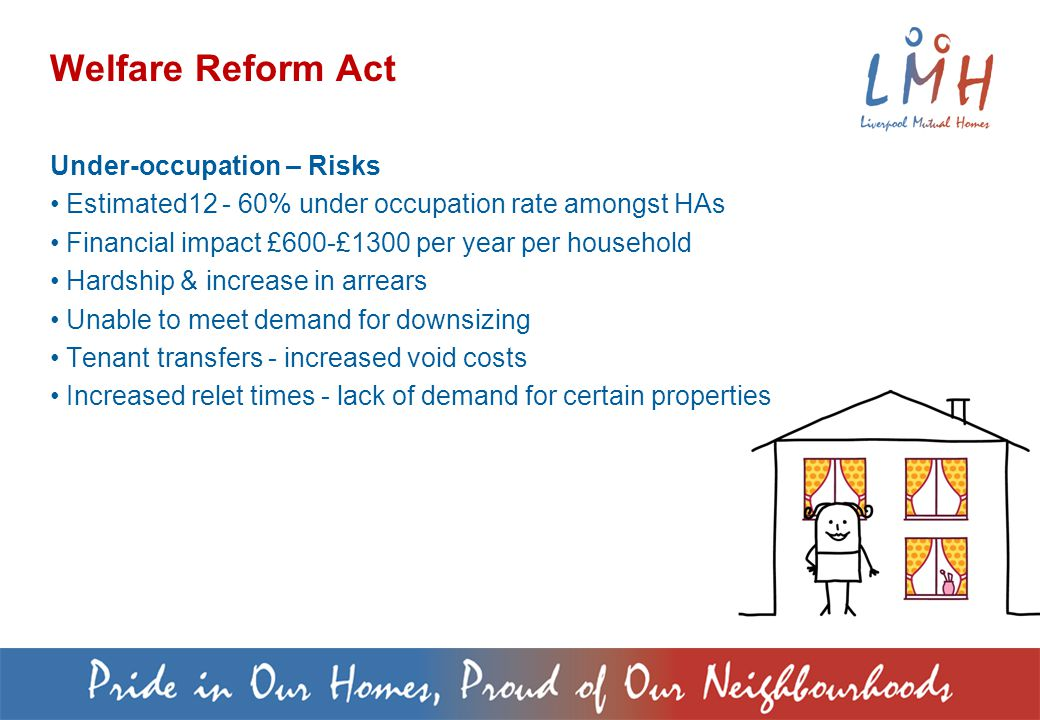 Under-occupation – Risks Estimated % under occupation rate amongst HAs Financial impact £600-£1300 per year per household Hardship & increase in arrears Unable to meet demand for downsizing Tenant transfers - increased void costs Increased relet times - lack of demand for certain properties Welfare Reform Act