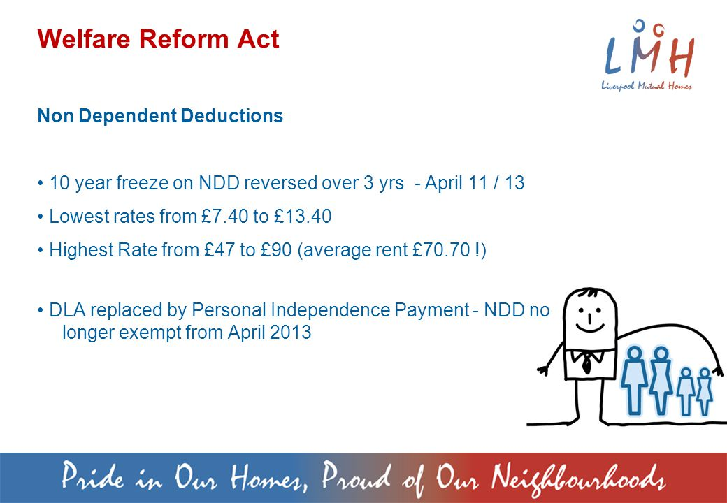 Non Dependent Deductions 10 year freeze on NDD reversed over 3 yrs - April 11 / 13 Lowest rates from £7.40 to £13.40 Highest Rate from £47 to £90 (average rent £70.70 !) DLA replaced by Personal Independence Payment - NDD no longer exempt from April 2013 Welfare Reform Act