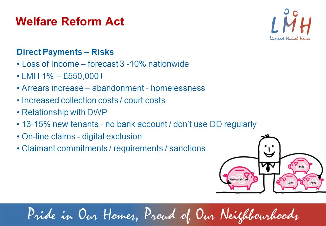 Direct Payments – Risks Loss of Income – forecast 3 -10% nationwide LMH 1% = £550,000 .
