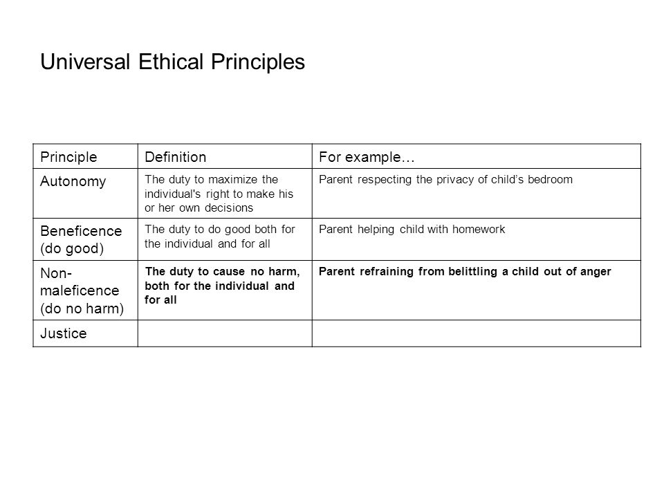 personal ethical dilemma examples