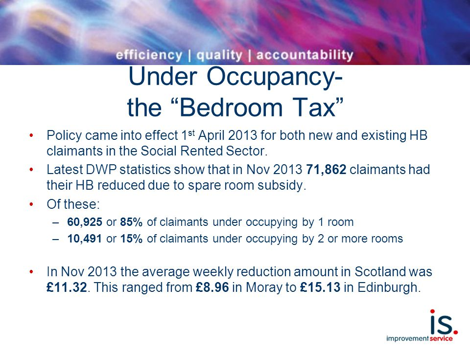 Under Occupancy- the Bedroom Tax Policy came into effect 1 st April 2013 for both new and existing HB claimants in the Social Rented Sector.