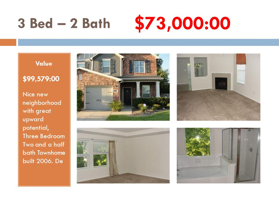 3 Bed – 2 Bath Value $115,000:00 Great income producing, Three Bedroom Two and a half bath Townhome built 2006.