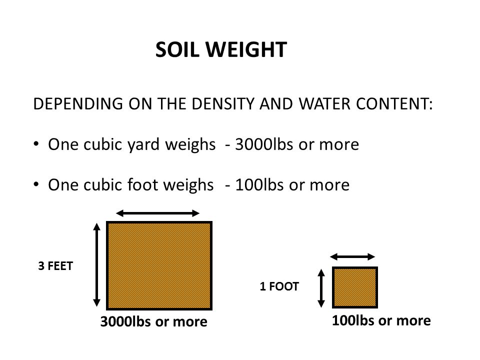 SOIL WEIGHT .