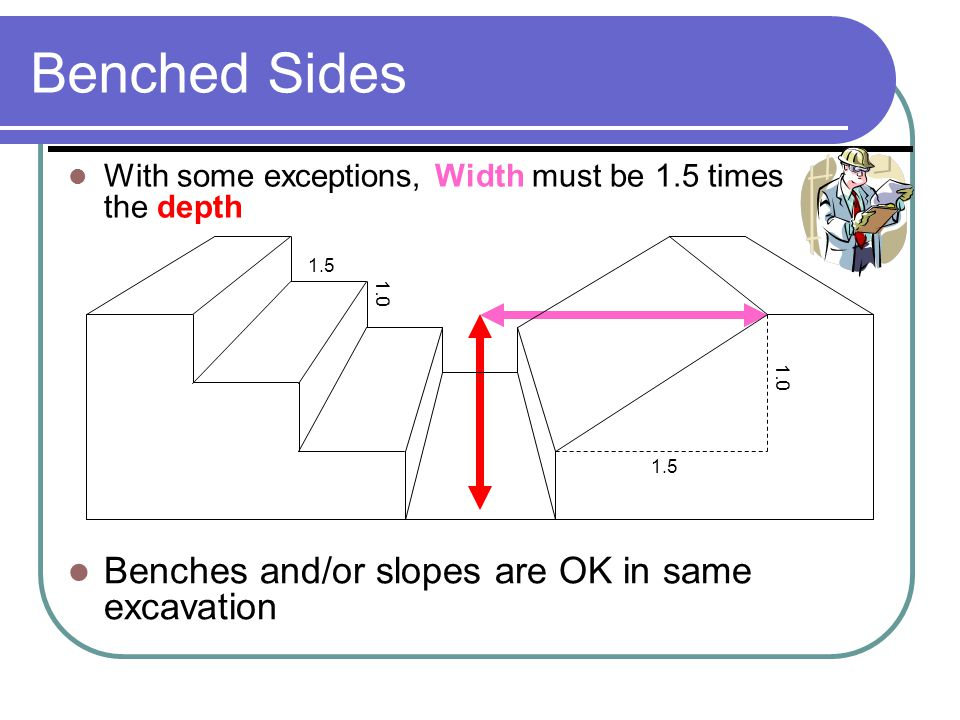 Benched Sides With some exceptions, Width must be 1.5 times the depth Benches and/or slopes are OK in same excavation